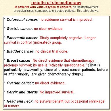 rezultati-hemoterapije.jpg